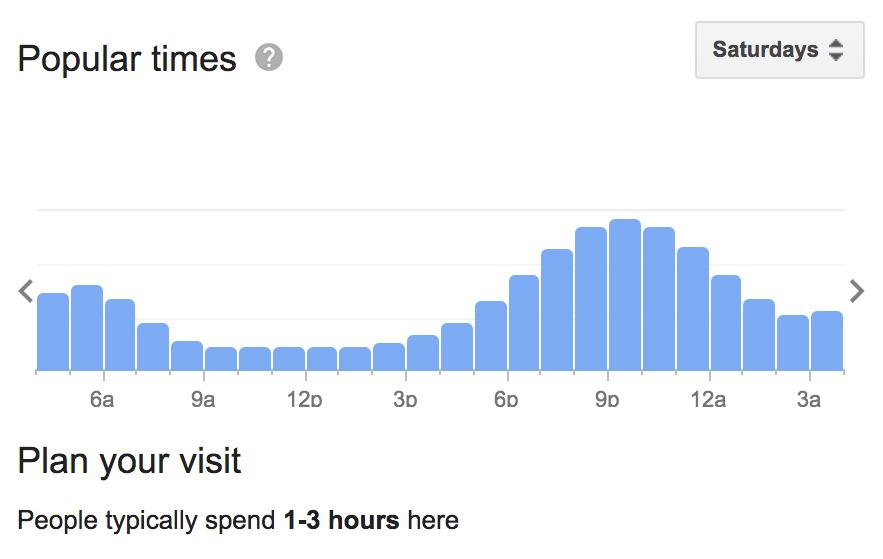 Popular Times.jpg