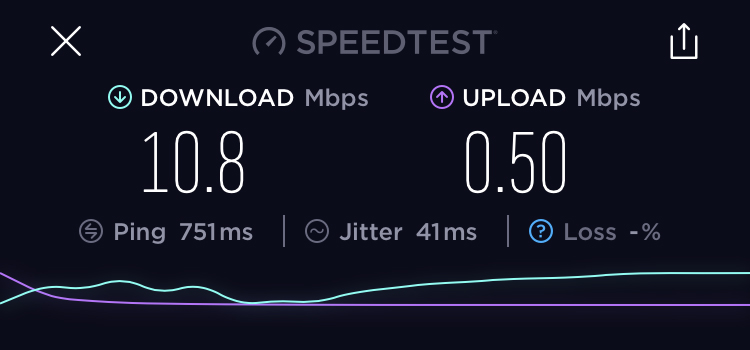 Wi-Fi Speed.jpg