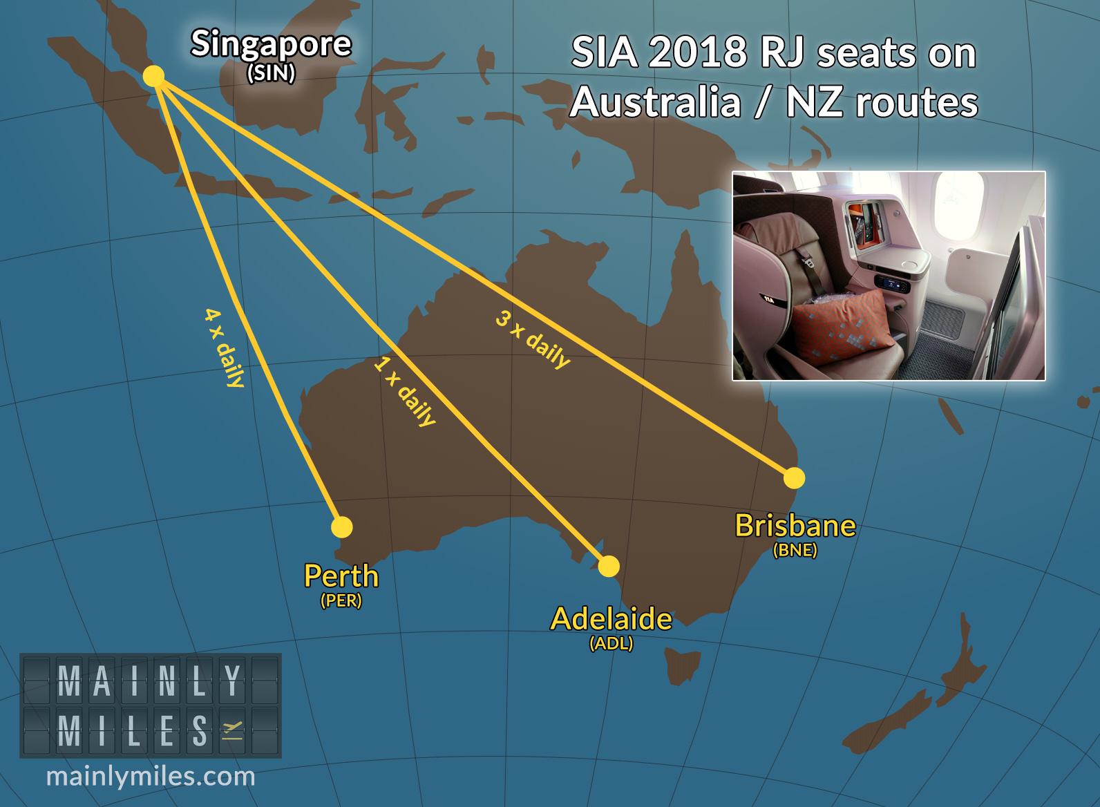 2018 RJ Routes