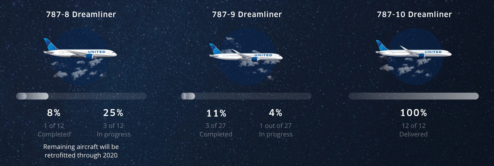 Polaris 787 Tracker
