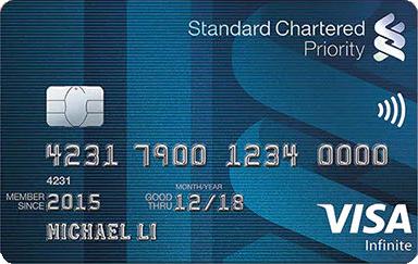 Prioriry VA Card