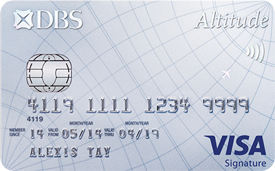 Altitude Card Visa Small